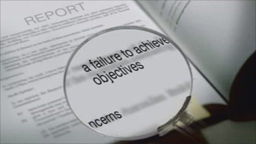 failure to meet objectives