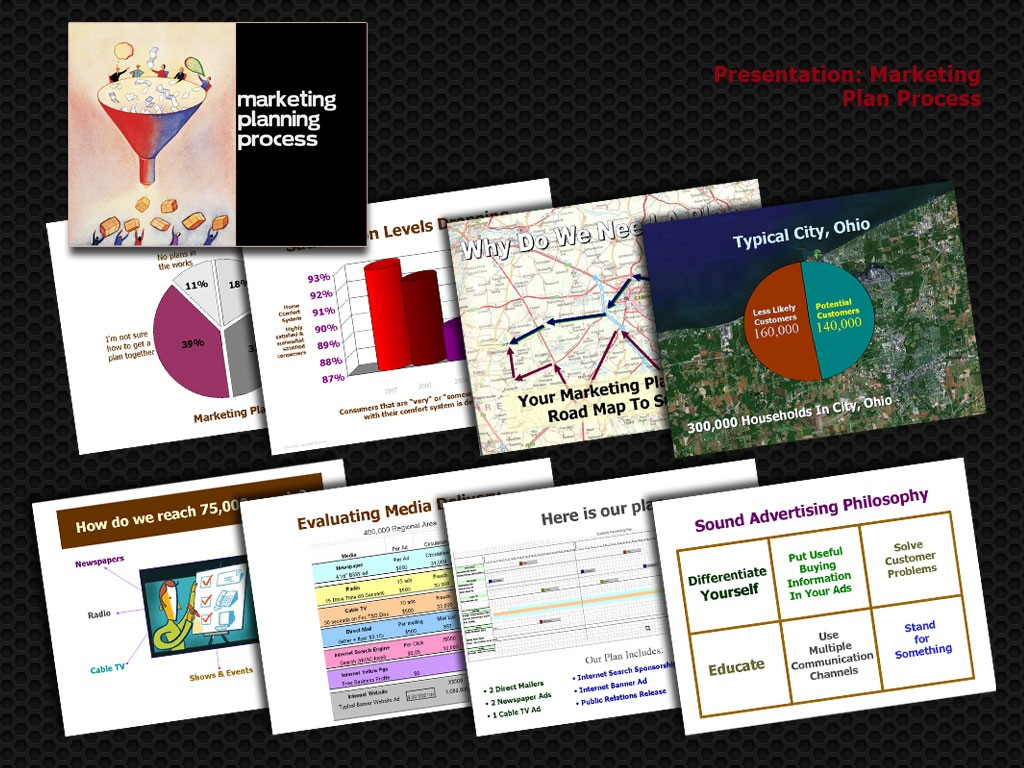 marketingPlan_Process